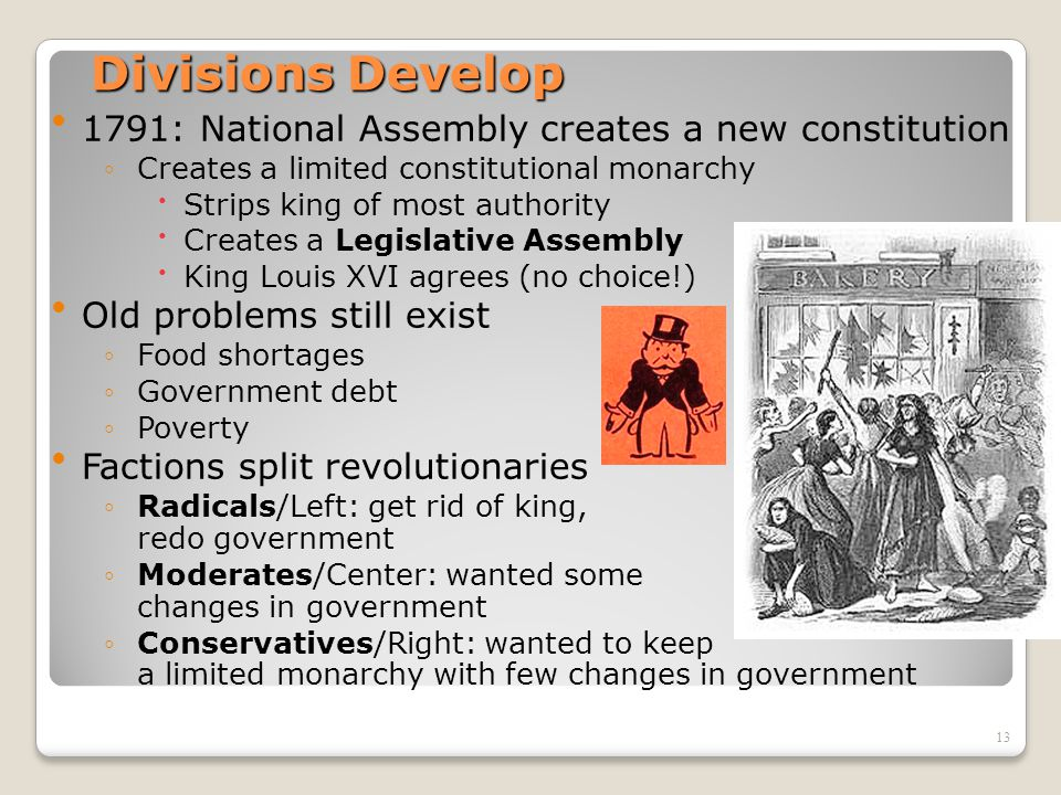 Divisions Develop 1791: National Assembly creates a new constitution