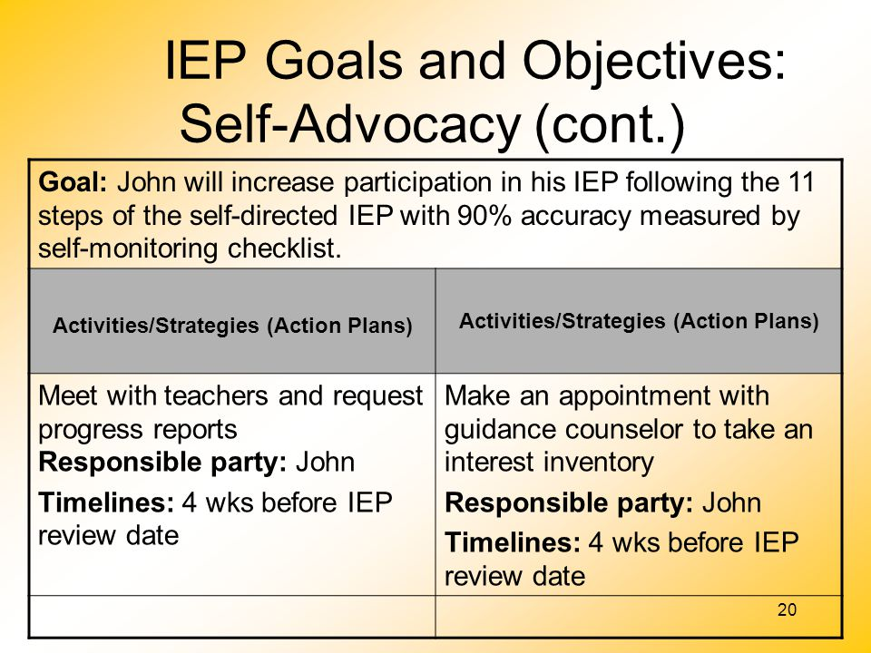 IEP Goals and Objectives: Self-Advocacy (cont.)