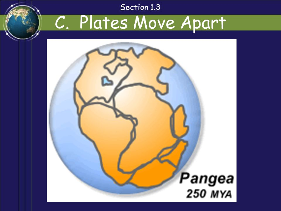 Section 1.3 C. Plates Move Apart