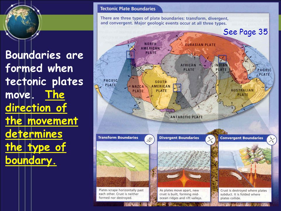 See Page 35 Boundaries are formed when tectonic plates move.