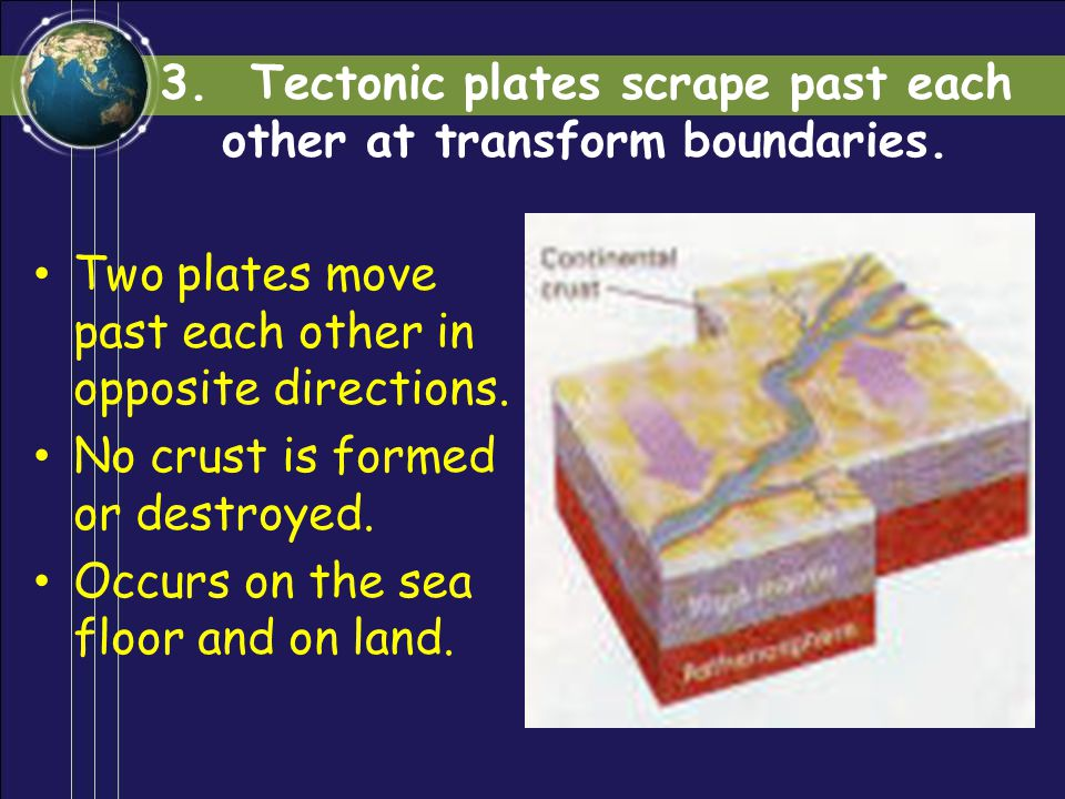 3. Tectonic plates scrape past each other at transform boundaries.