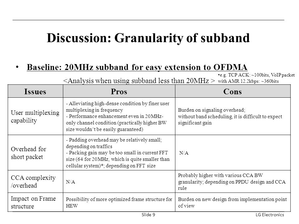 Discussion: Granularity of subband