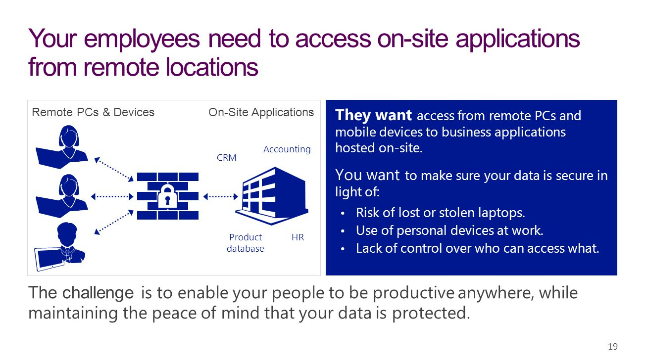 Your employees need to access on-site applications from remote locations