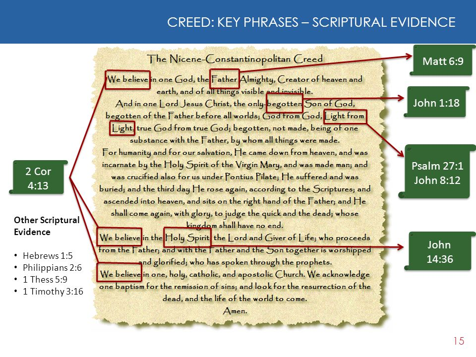 CREED: KEY PHRASES – SCRIPTURAL EVIDENCE