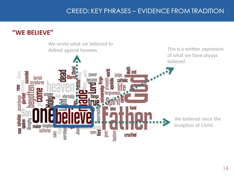 WE BELIEVE CREED: KEY PHRASES – EVIDENCE FROM TRADITION