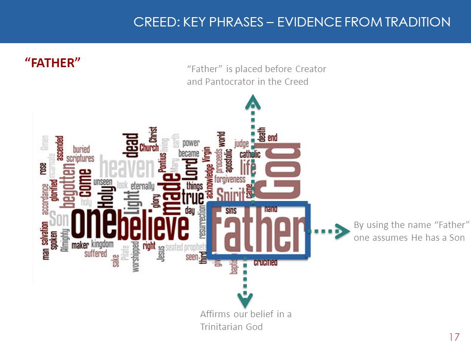 FATHER CREED: KEY PHRASES – EVIDENCE FROM TRADITION