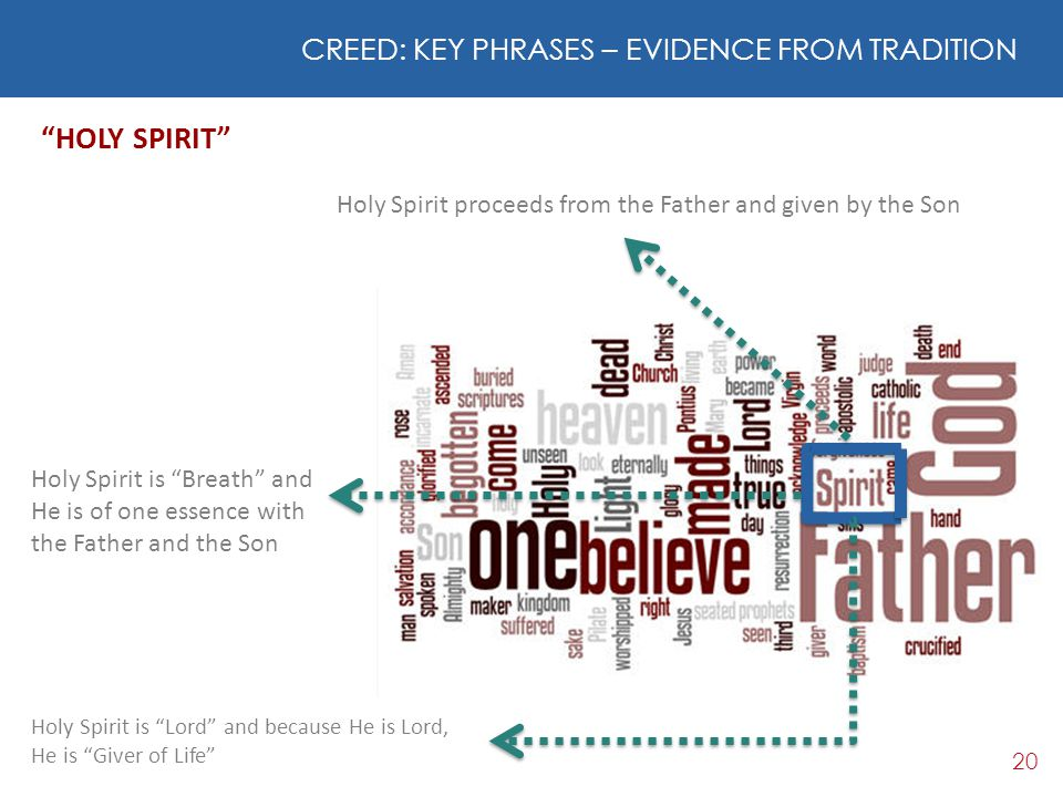 HOLY SPIRIT CREED: KEY PHRASES – EVIDENCE FROM TRADITION
