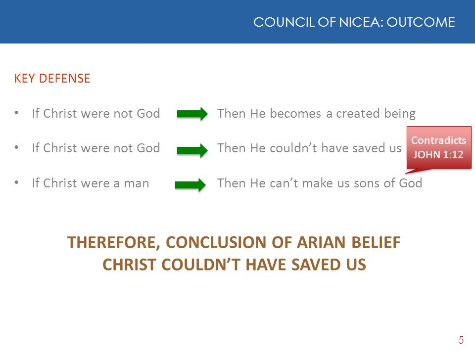THEREFORE, CONCLUSION OF ARIAN BELIEF CHRIST COULDN'T HAVE SAVED US