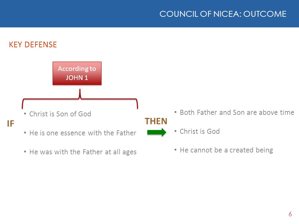THEN IF KEY DEFENSE COUNCIL OF NICEA: OUTCOME Christ is Son of God