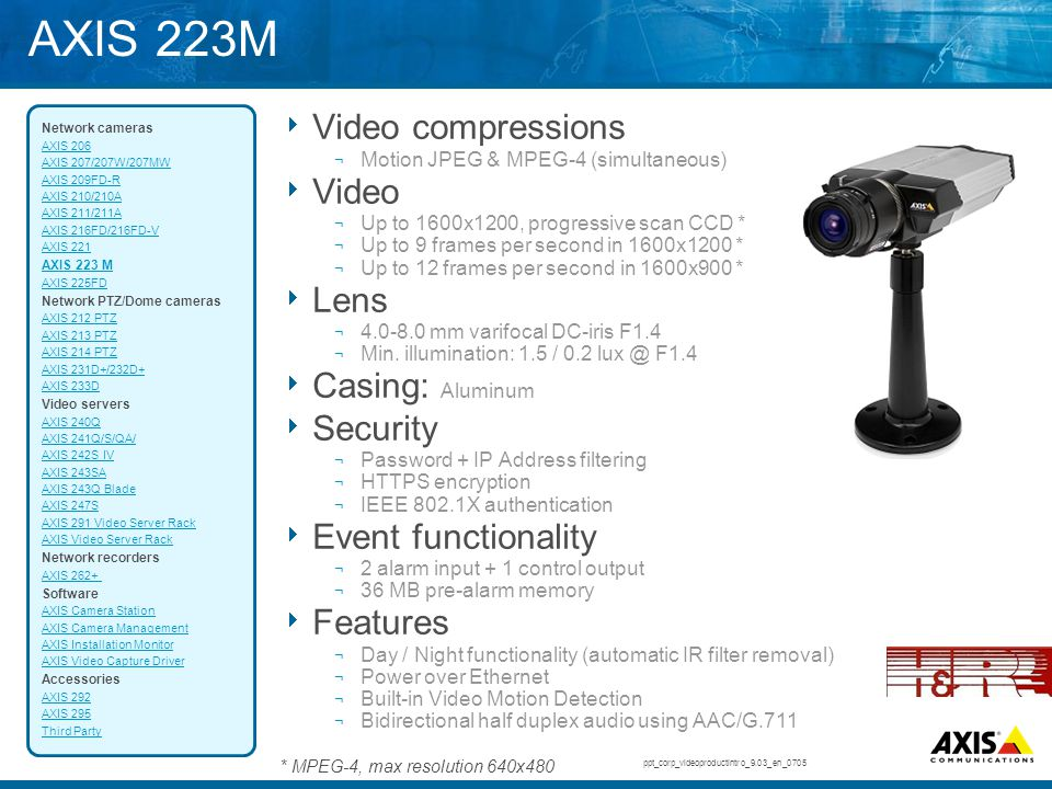 AXIS 223M Video compressions Video Lens Casing: Aluminum Security