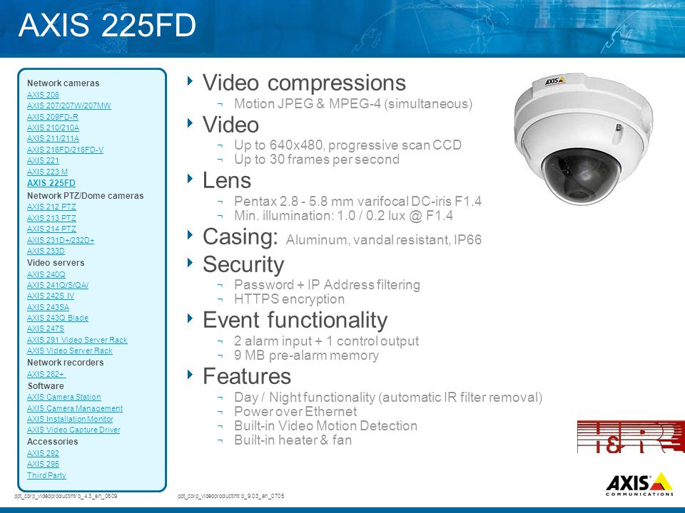 AXIS 225FD Video compressions Video Lens