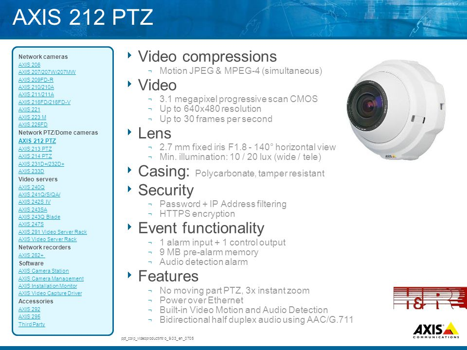 AXIS 212 PTZ Video compressions Video Lens