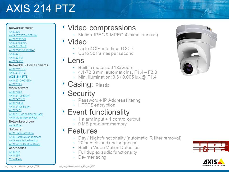 AXIS 214 PTZ Video compressions Video Lens Casing: Plastic Security