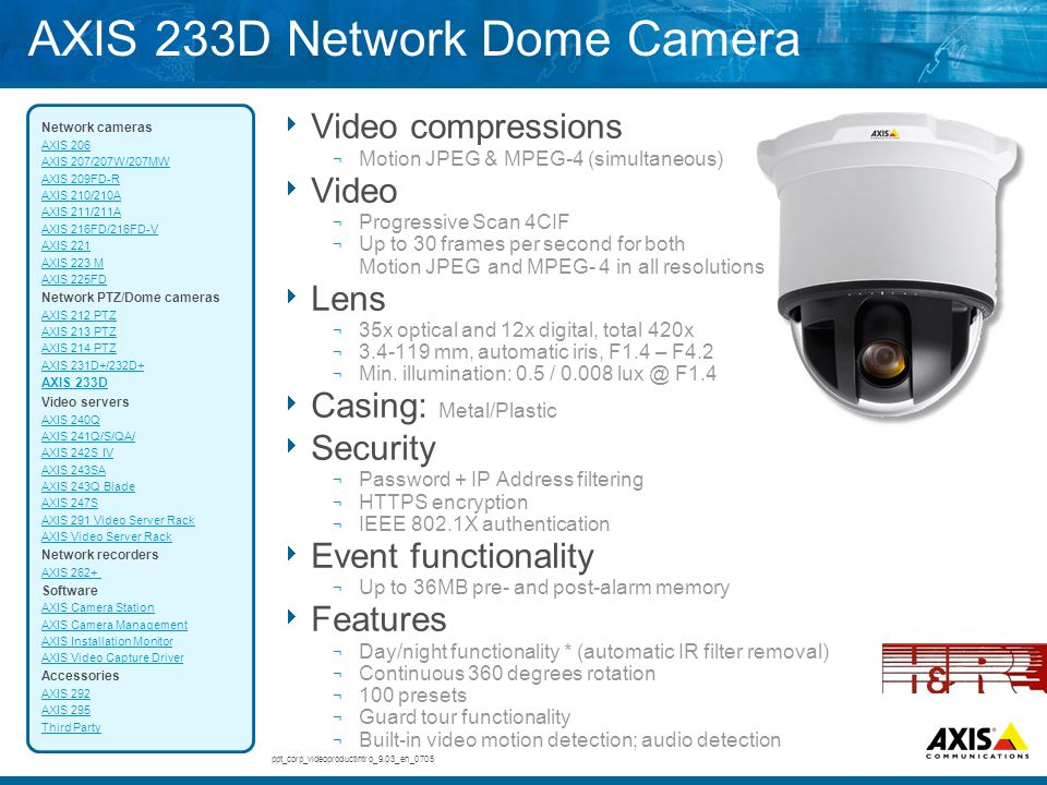 AXIS 233D Network Dome Camera