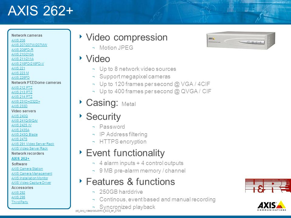 AXIS 262+ Video compression Video Casing: Metal Security