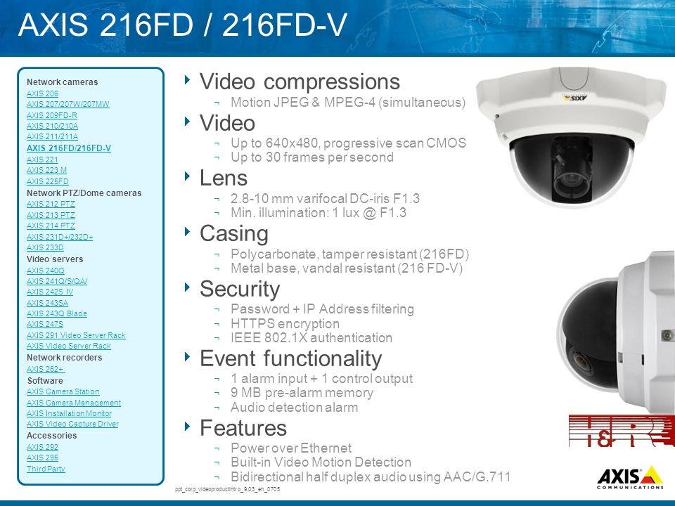 AXIS 216FD / 216FD-V Video compressions Video Lens Casing Security