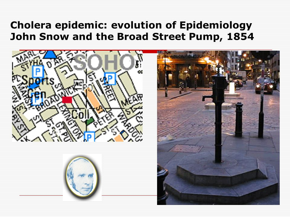 Cholera epidemic: evolution of Epidemiology John Snow and the Broad Street Pump, 1854