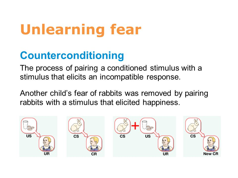 7 Unlearning fear Counterconditioning
