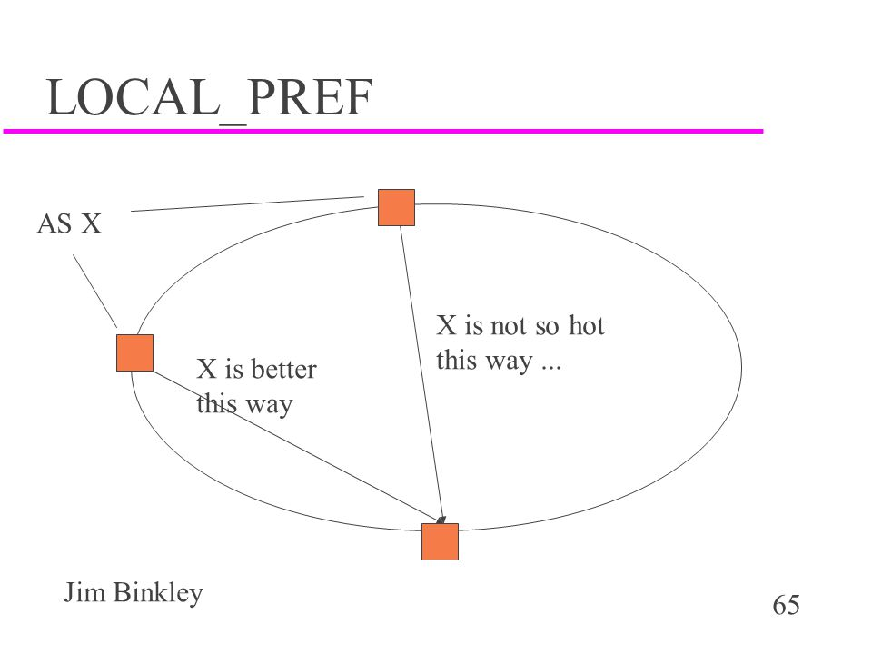 LOCAL_PREF AS X X is not so hot this way ... X is better this way