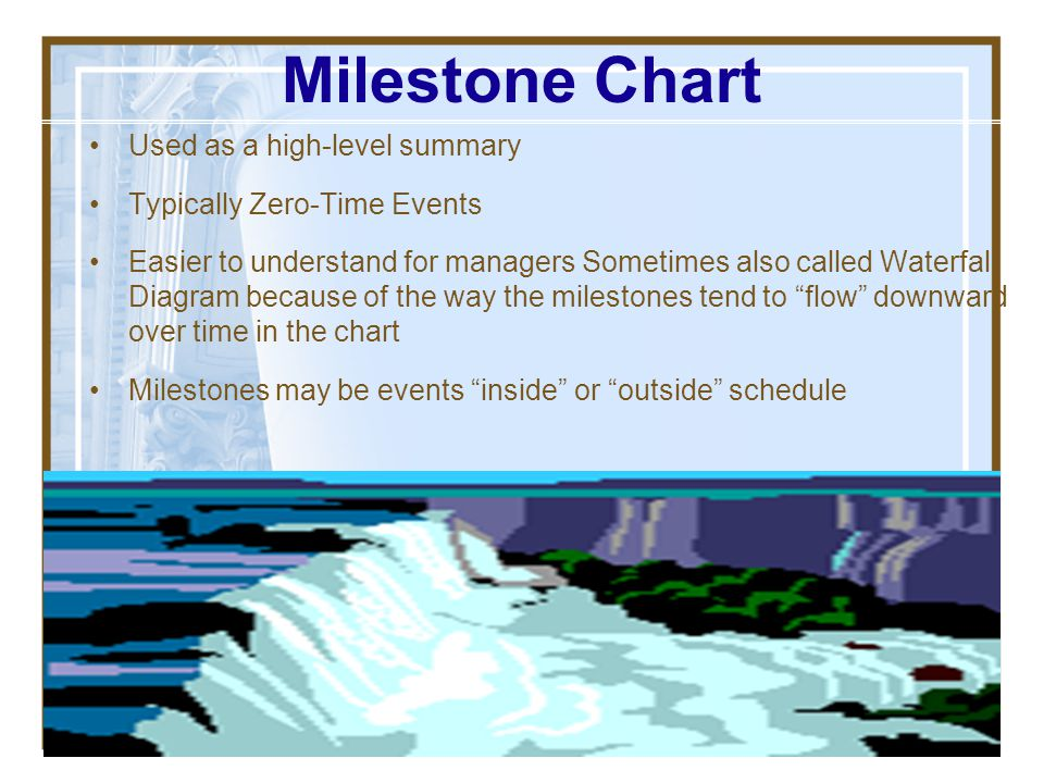 Milestone Chart Used as a high-level summary