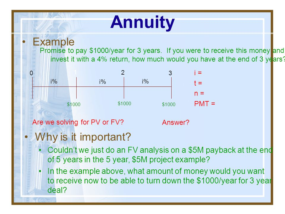 Annuity Example Why is it important