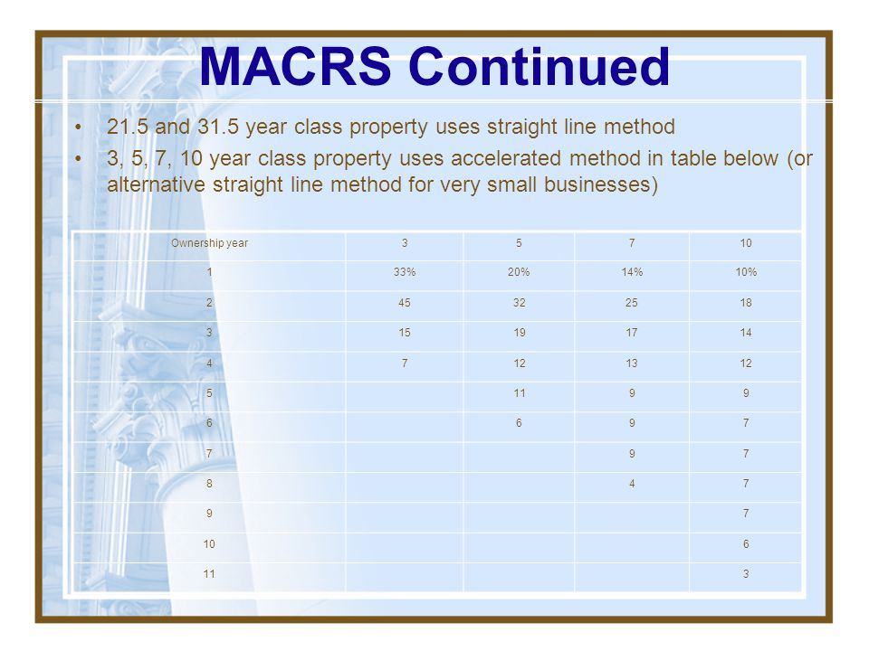 MACRS Continued 21.5 and 31.5 year class property uses straight line method.