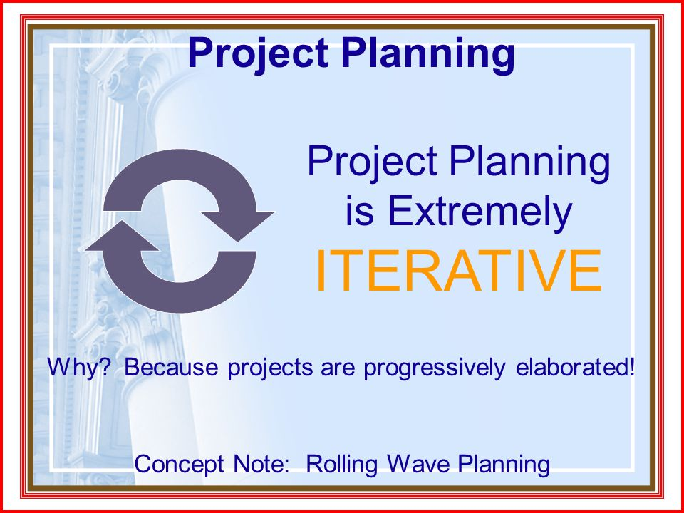 Project Planning is Extremely ITERATIVE