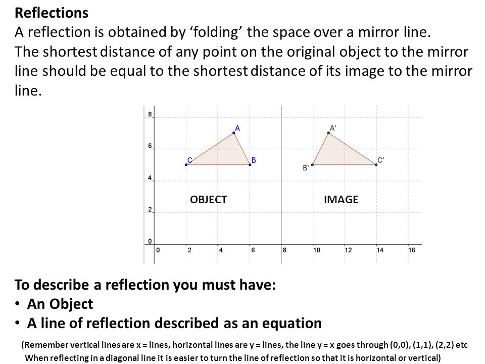 A reflection is obtained by 'folding' the space over a mirror line.