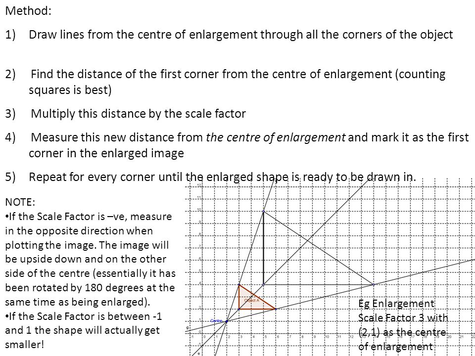 3) Multiply this distance by the scale factor