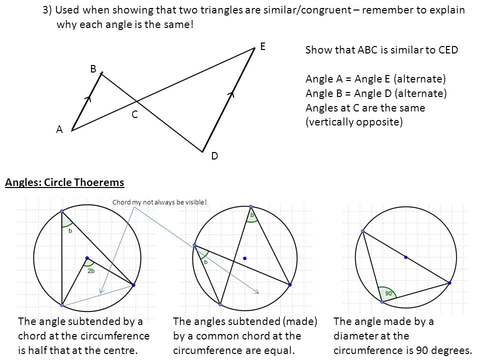 why each angle is the same!