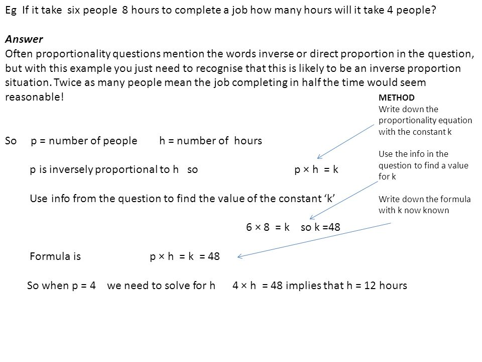 So p = number of people h = number of hours