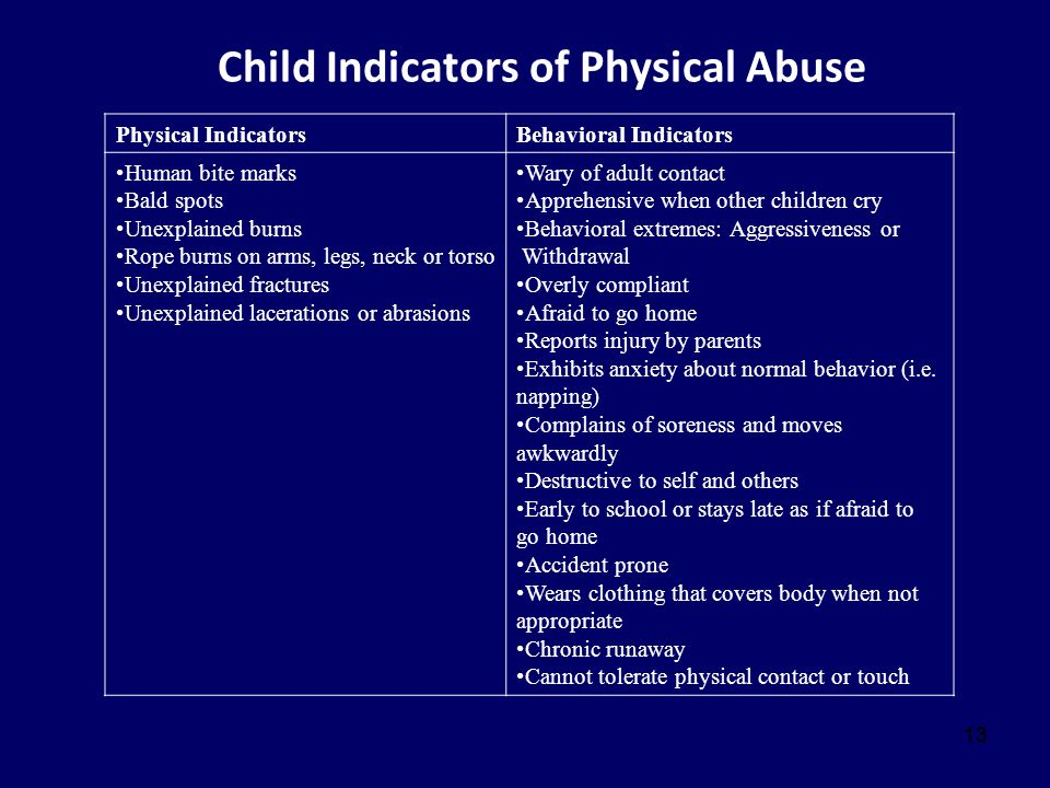 Child Indicators of Physical Abuse