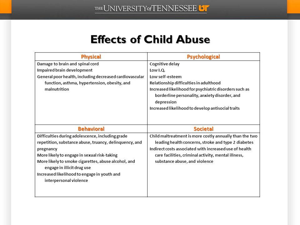 Effects of Child Abuse Physical Psychological Behavioral Societal