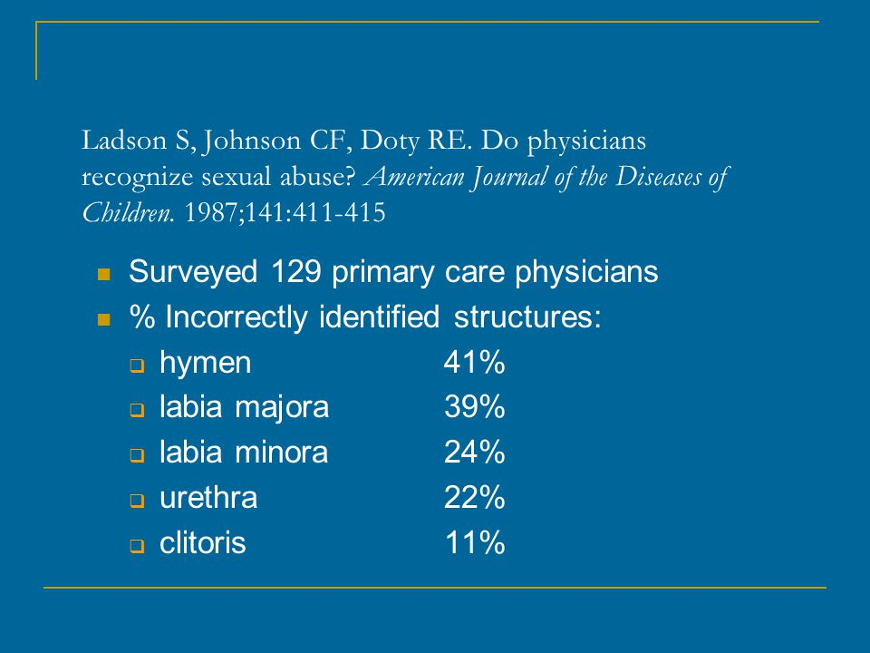 Surveyed 129 primary care physicians