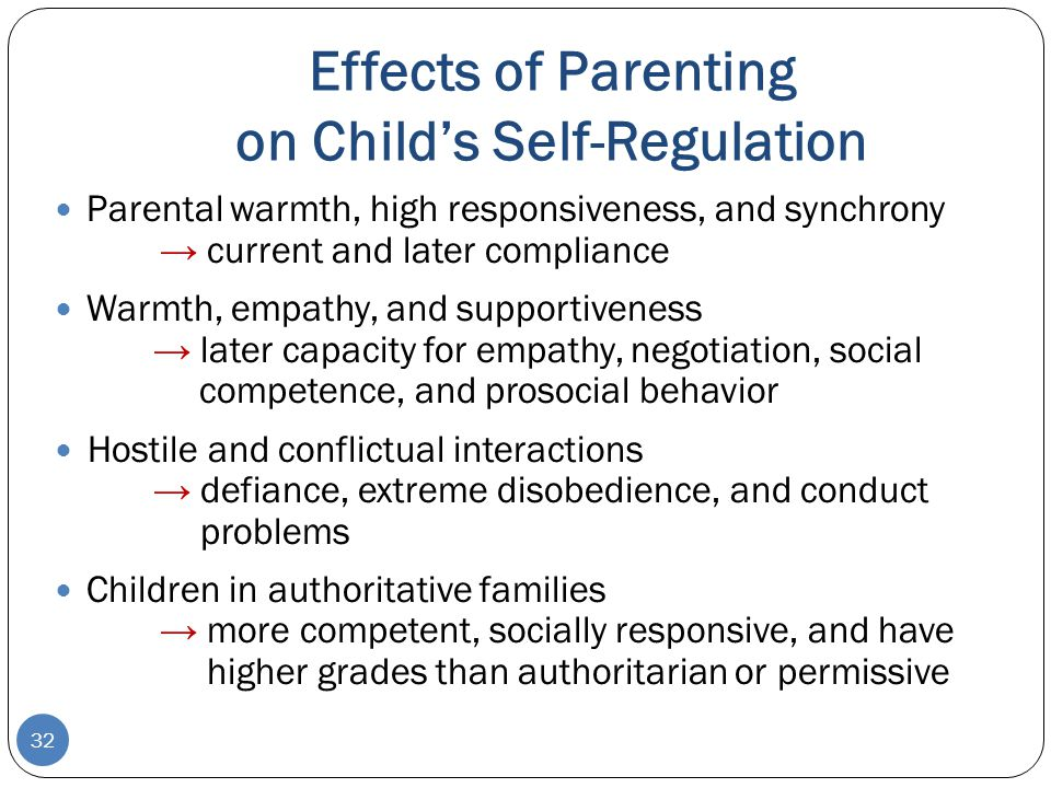 Effects of Parenting on Child's Self-Regulation