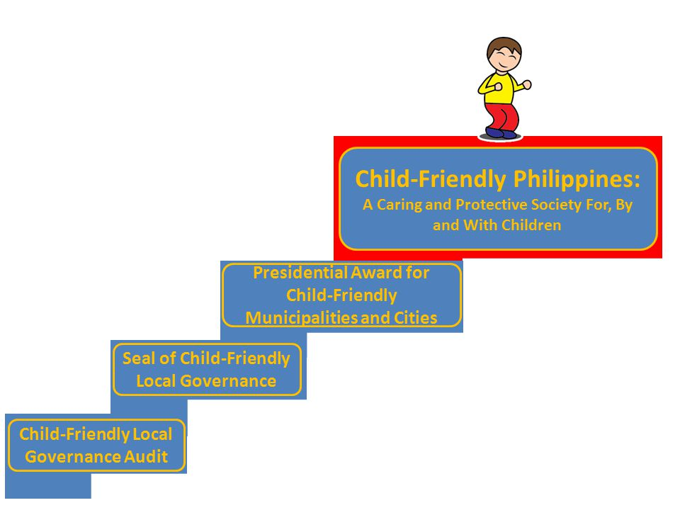 Child-Friendly Philippines: