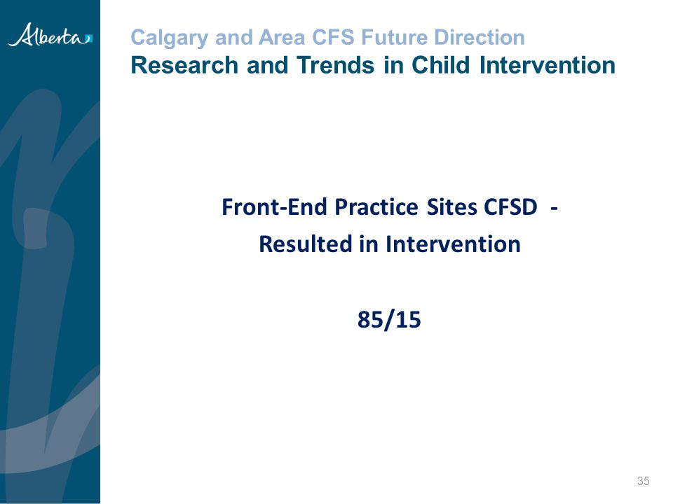 Front-End Practice Sites CFSD - Resulted in Intervention