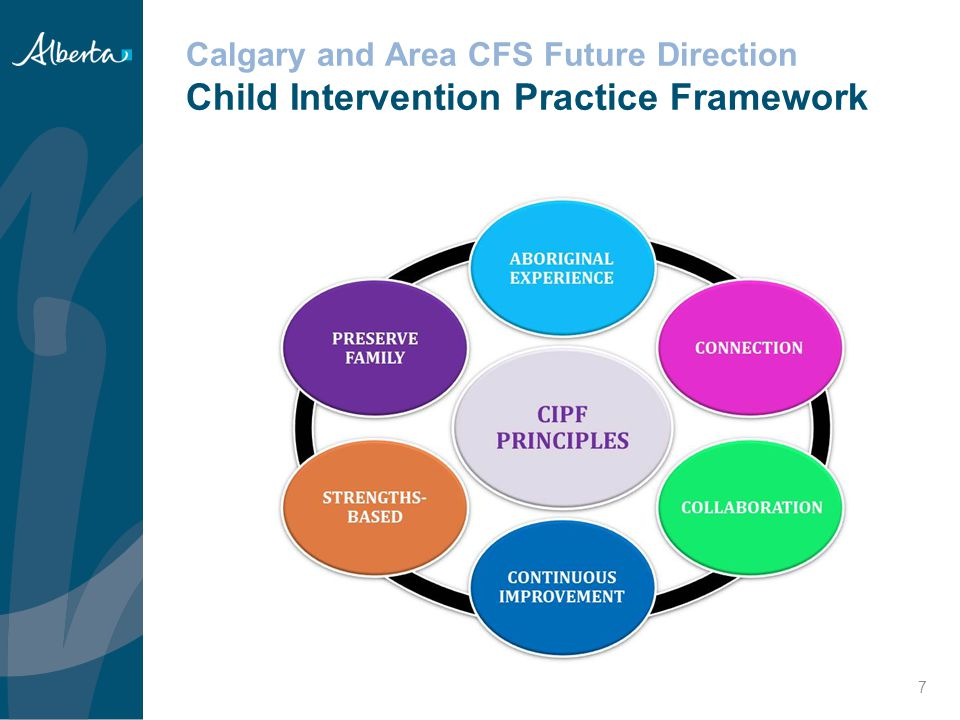 Calgary and Area CFS Future Direction Child Intervention Practice Framework