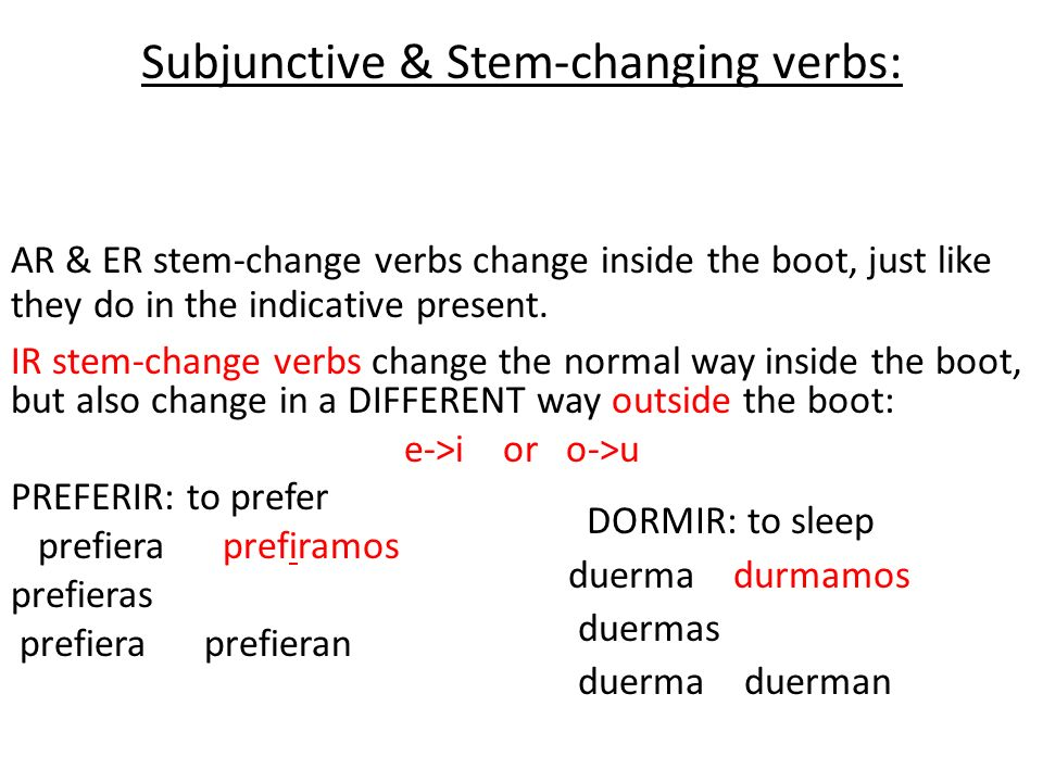 Subjunctive & Stem-changing verbs: