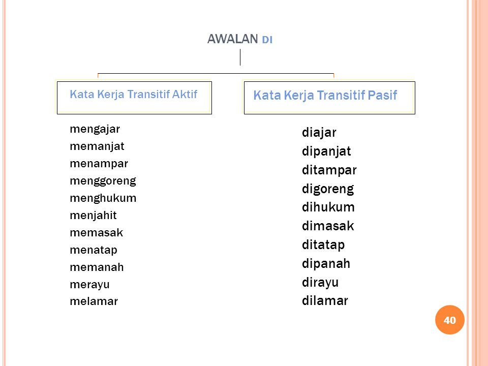 Contoh Kata Kerja Transitif Contoh Soal Dan Materi Pelajaran 1