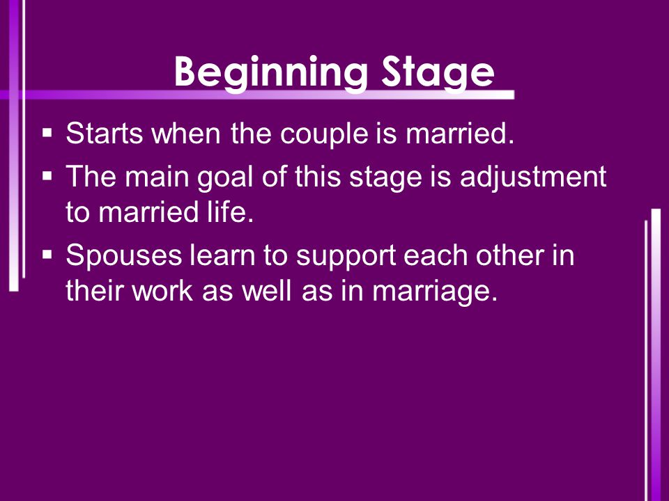 Beginning Stage Starts when the couple is married.