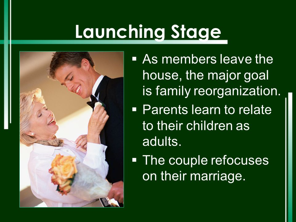 Launching Stage As members leave the house, the major goal is family reorganization. Parents learn to relate to their children as adults.