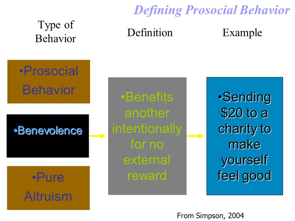 prosocial behavior examples