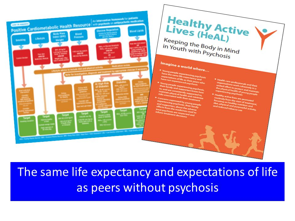 The same life expectancy and expectations of life as peers without psychosis