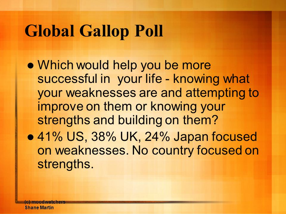 Global Gallop Poll