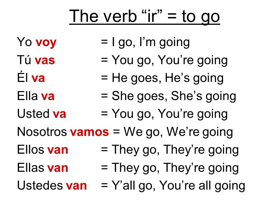 The verb ir = to go Yo voy = I go, I'm going