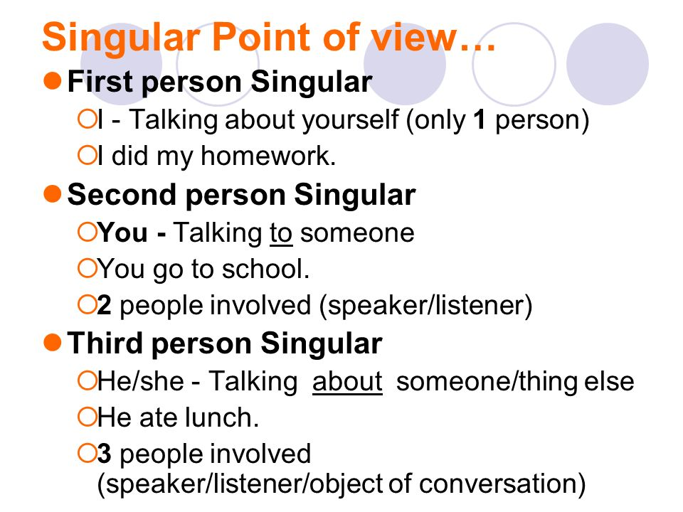 Singular Point of view…