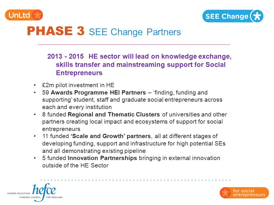 PHASE 3 SEE Change Partners