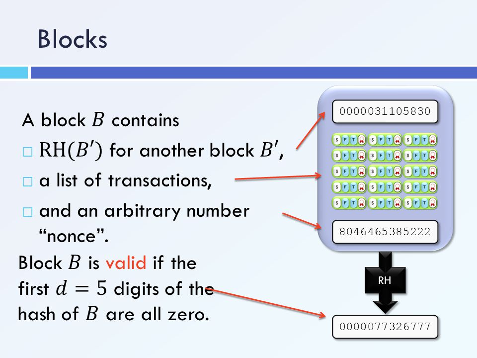Blocks A block 𝐵 contains RH(𝐵′) for another block 𝐵′,