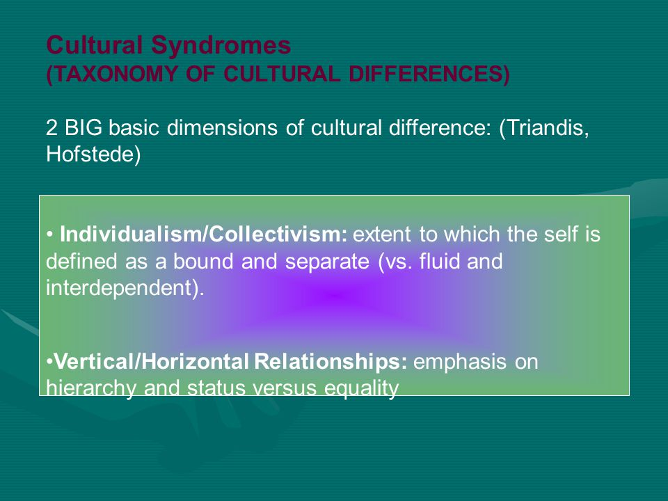 Cultural Syndromes (TAXONOMY OF CULTURAL DIFFERENCES)